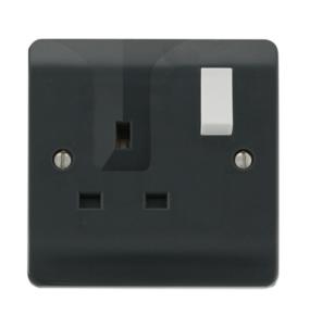Locating plug sockets